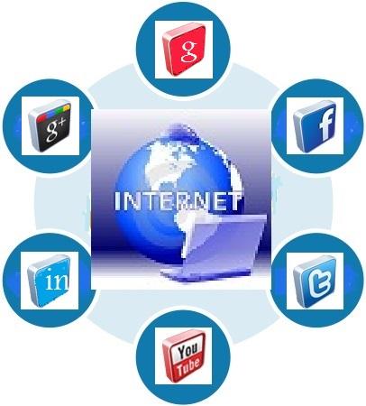 Social Media Marketing as a Business Enhancement Tool